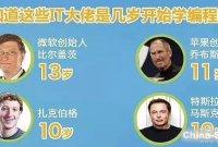 在深圳参加麻省理工的编程课?