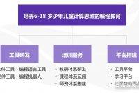 2018中国少儿编程教育创投及行业研究报告