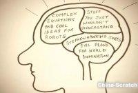 少儿编程,真的能影响孩子智力?