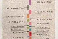 当思维导图遇上中华文学,妈妈再也不用担心我考试失分啦!