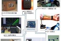 智能硬件编程Arduino 3天专项科技营