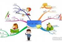 思维导图|小学数学10以上简单的减法计算技巧