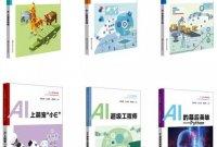 中国人工智能发展全球第一,但人工智能人才却稀缺到年薪100万难招到人!